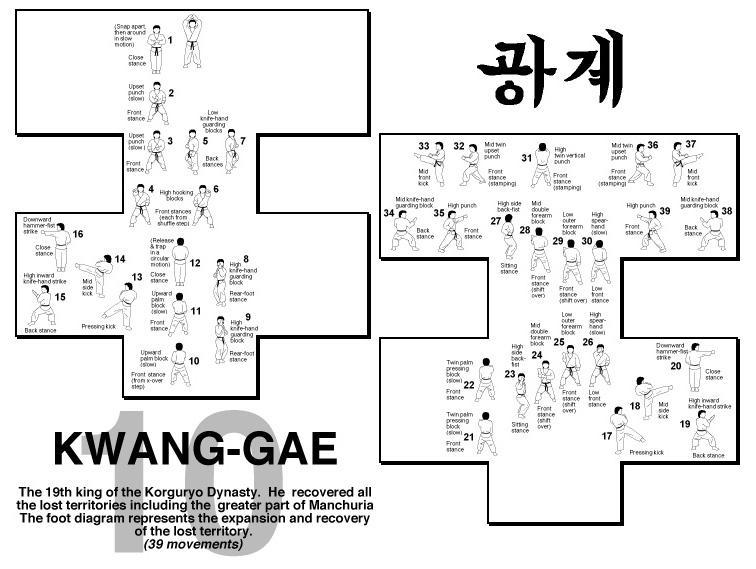 10. Kwang Gae