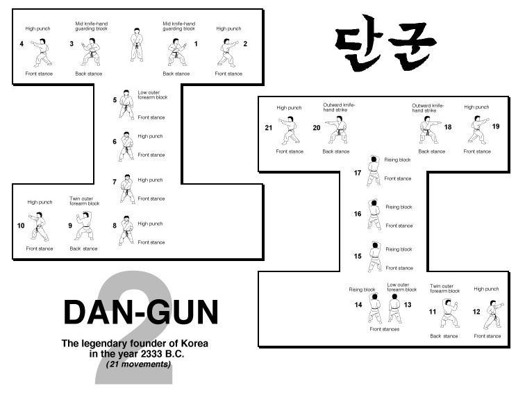 2. Dan Gun