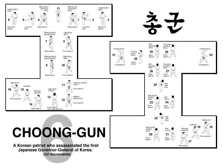 6. Choong Gun