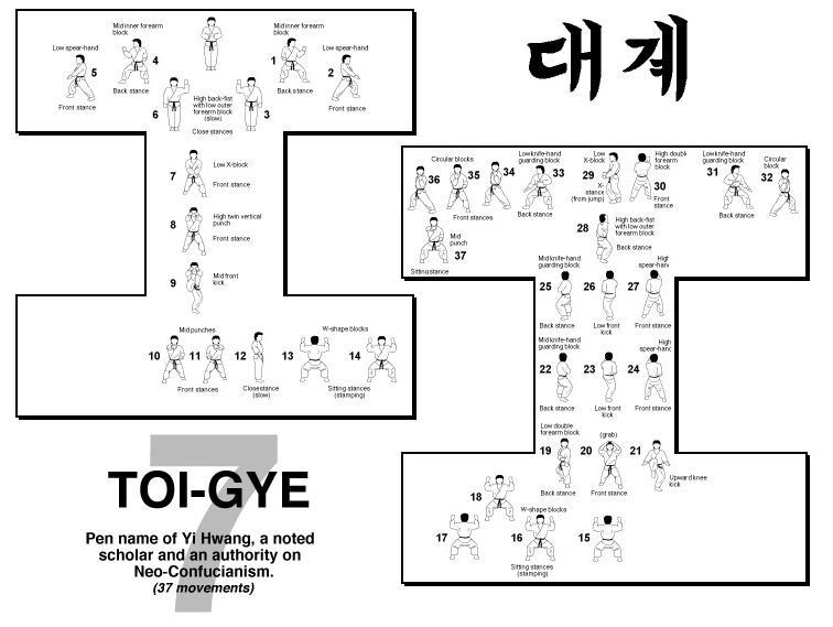 7. Toi Gye